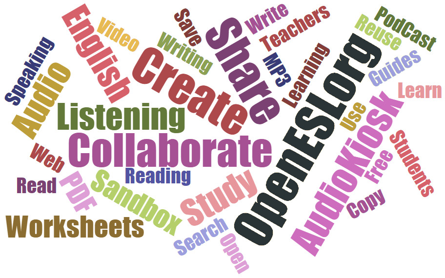 Open ESL org graphic word cloud